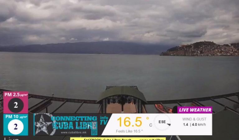 Следете квалитет на воздухот во Охрид овозможено од Куба Либре и Охрид Инфо